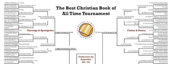 BestChristianBook